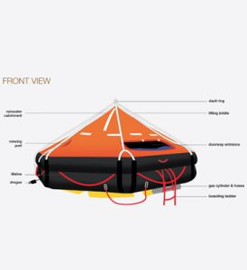 Survival Life Raft